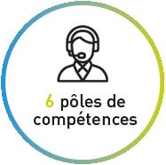 6 pôles de compétences